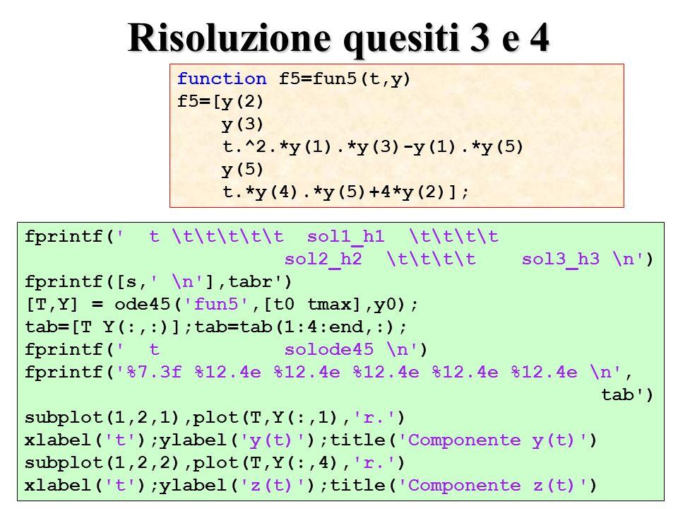 Risoluzione quesiti 3 e 4 function f5=fun5(t,y) f5=[y(2) y(3)